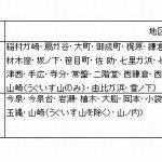 鎌倉市粗大ごみ持込や申込手順掲載中|不用品回収神奈川ハピネス