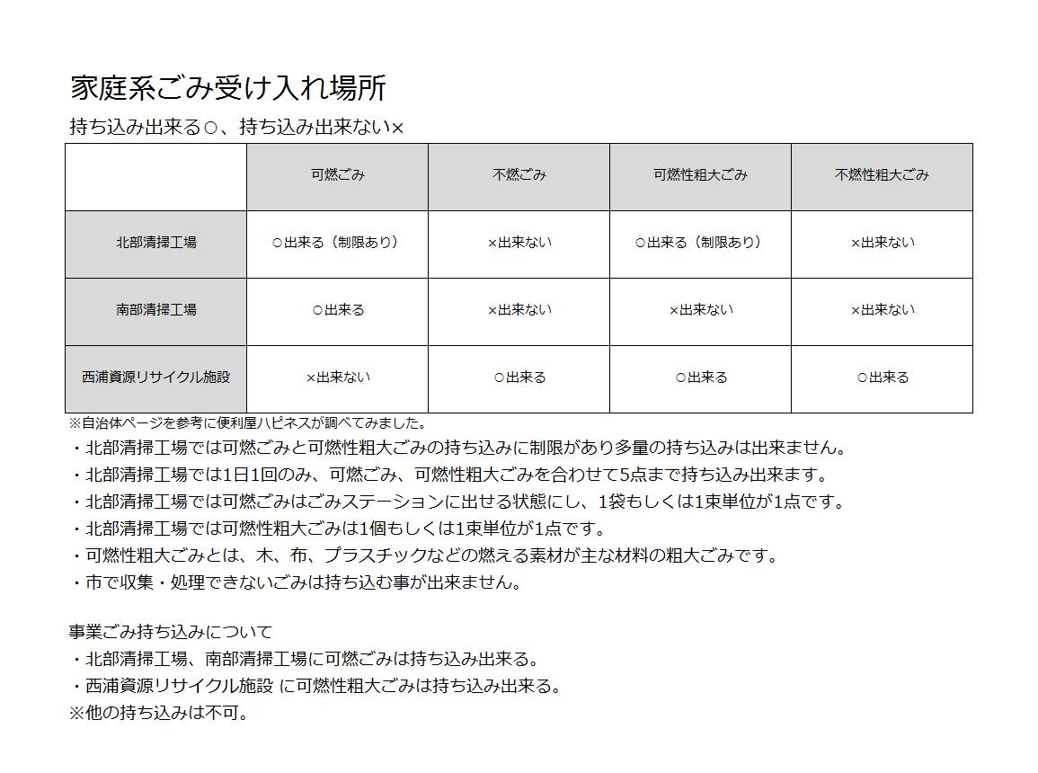 funabashishi-gomimochikomi